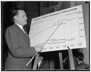 U.S. Business Population